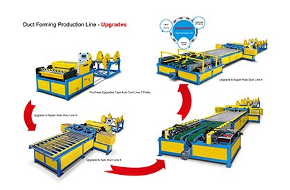 Duct Forming Production Line - Upgrades