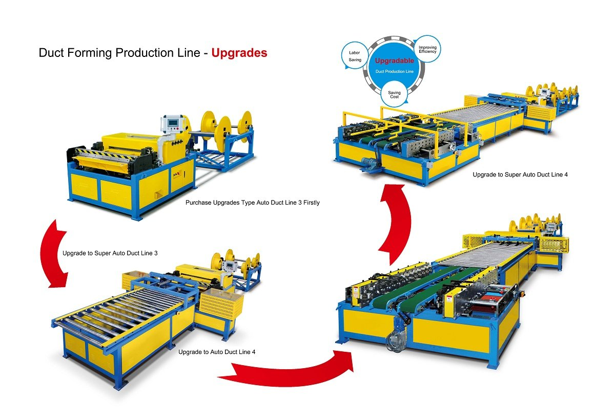 KRRASS Duct Forming Production Line - Upgrade
